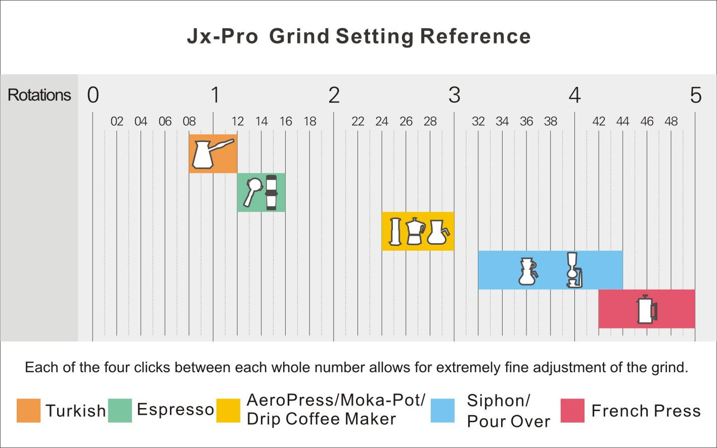 JX-Pro-Grind-Setting-Reference-20200909.jpg